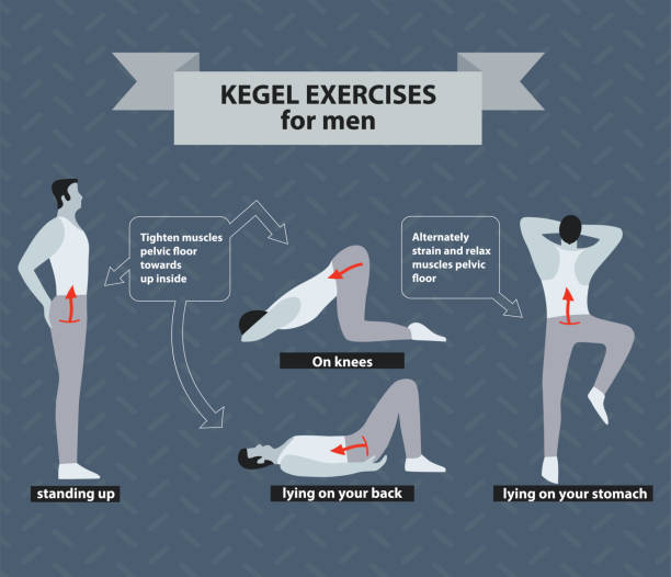 Kegel Exercises for man